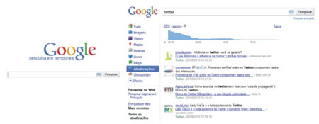 buscas tempo real Google Realtime