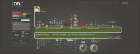 criar perfil digital infográfico