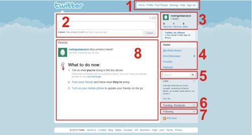 Fazer perfil Twitter