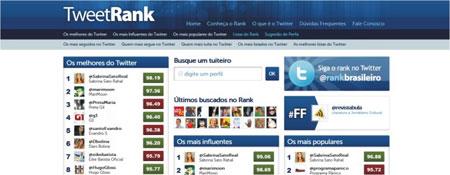 Melhores perfis Twitter Brasil